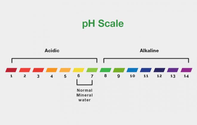 alkalinewater